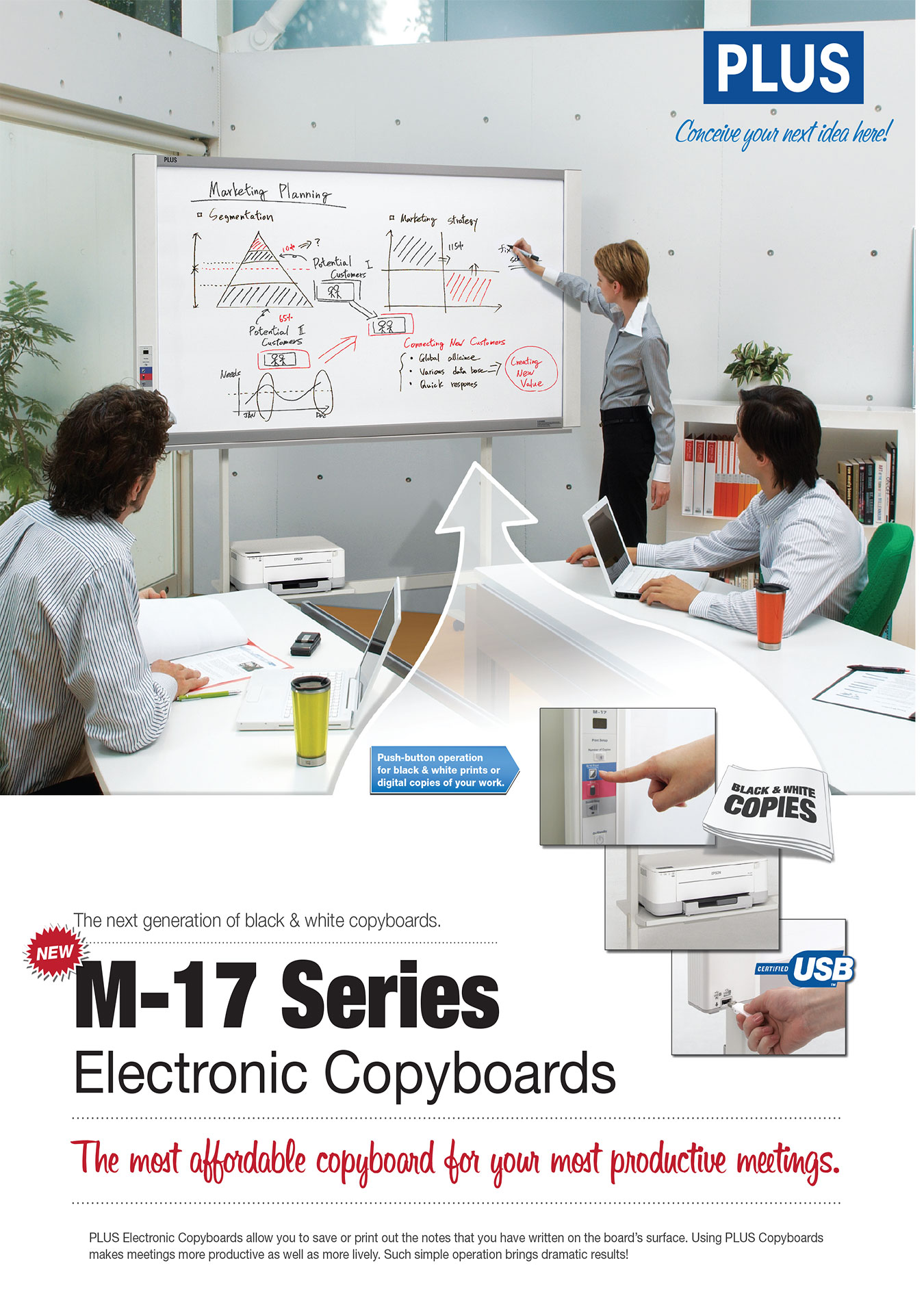 Plus M-17W Electronic Copyboard (4-Color) and Built-in USB memory writer & USB for external printer