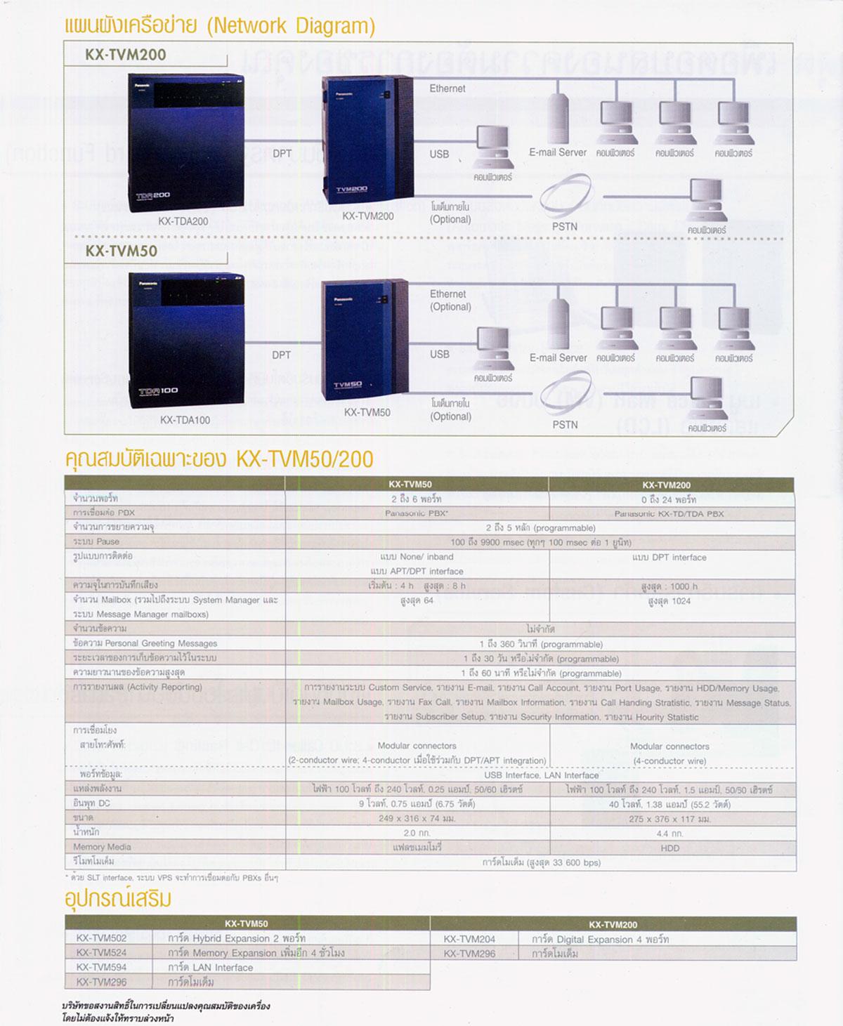 kx tvm500bx kx tvm200bx panasonic kx tda100 programming manual panasonic kx-tda100 installation manual