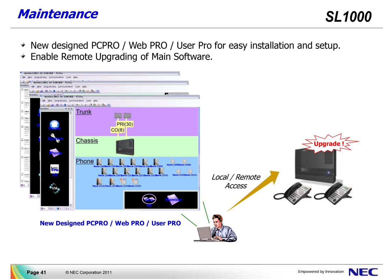 nec ip4ww 24txh b tel user manual